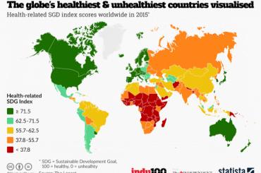 Израиль признали одной из самых здоровых стран мира